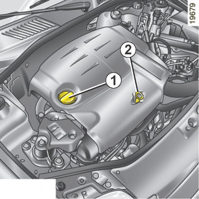 renault symbol как проверить уровень масла