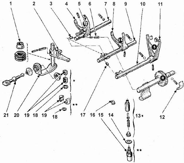 механизм переключения скоростей рено симбол фото