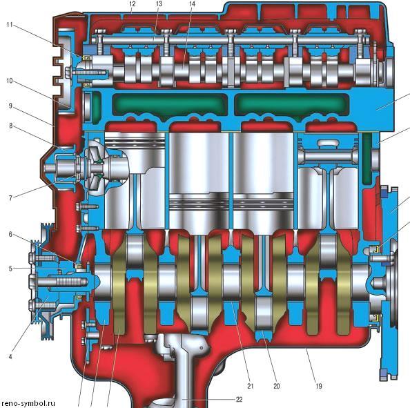 Двигатель K7J
