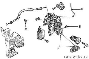 замок крышки багажника renault symbol схема